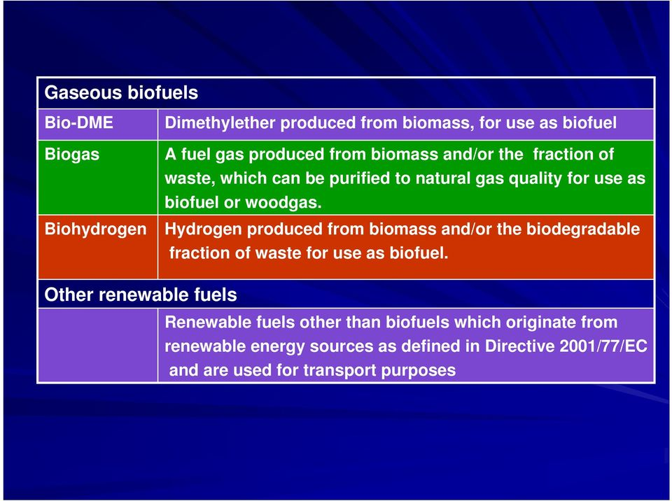 Hydrogen produced from biomass and/or the biodegradable fraction of waste for use as biofuel.