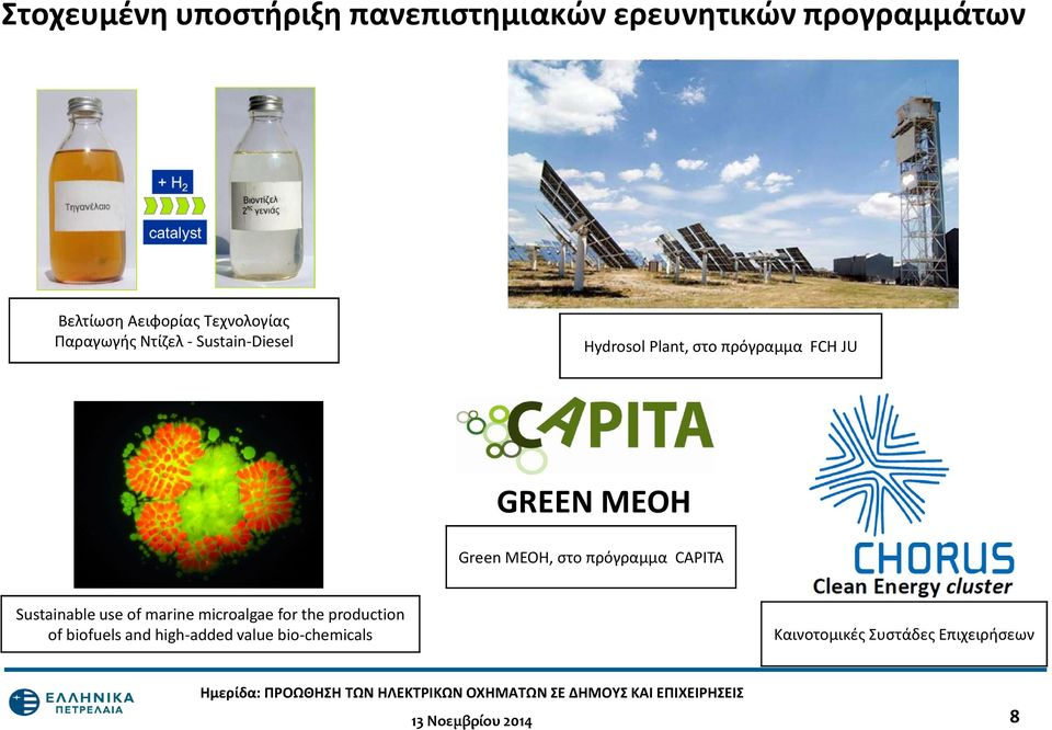 JU GREEN MEOH Green MEOH, στο πρόγραμμα CAPITA Sustainable use of marine microalgae for