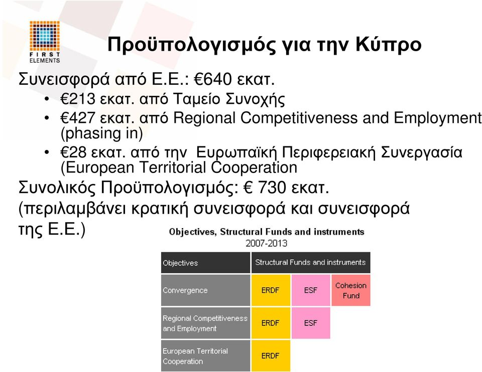 από Regional Competitiveness and Employment (phasing in) 28 εκατ.