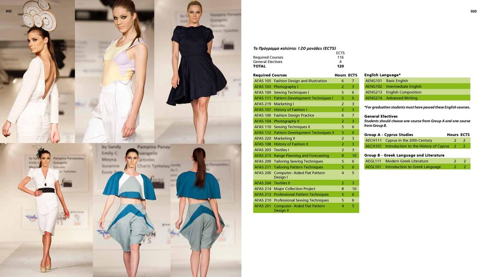 AFAS 110 Sewing Techniques II 5 6 AFAS 112 Pattern Development Techniques II 5 6 AFAS 220 Marketing II 2 3 AFAS 108 History of Fashion II 2 3 AFAS 203 Textiles I 2 3 AFAS 213 Range Planning and