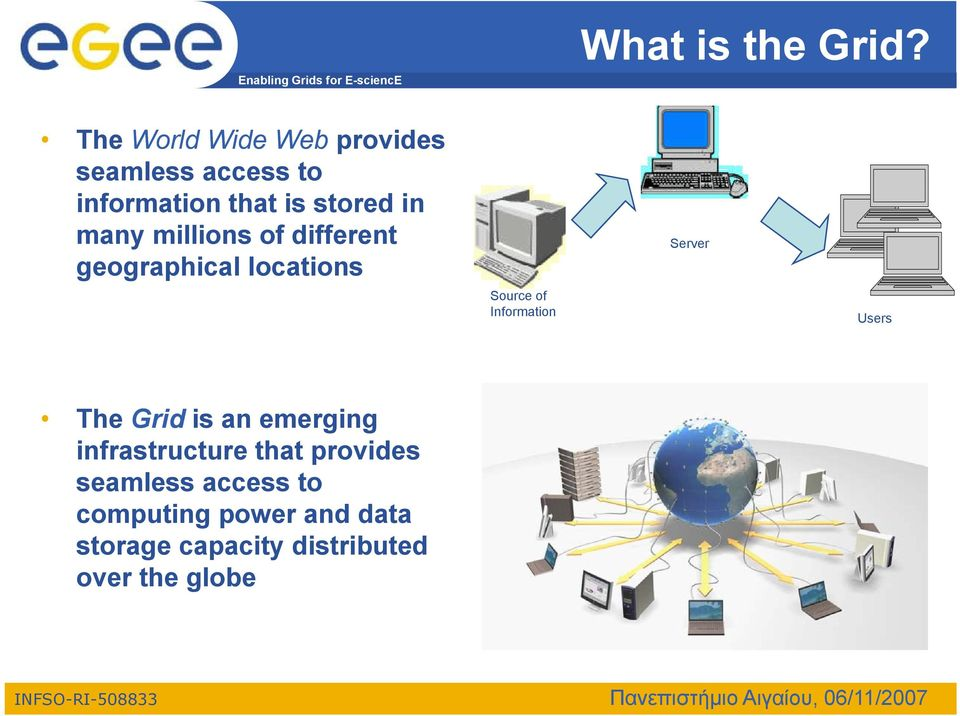 millions of different geographical locations Source of Information Server Users