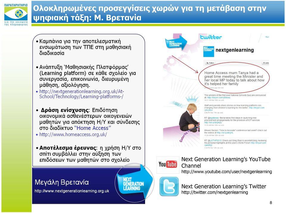 Βρετανία Next Generation Learning s YouTube Channel