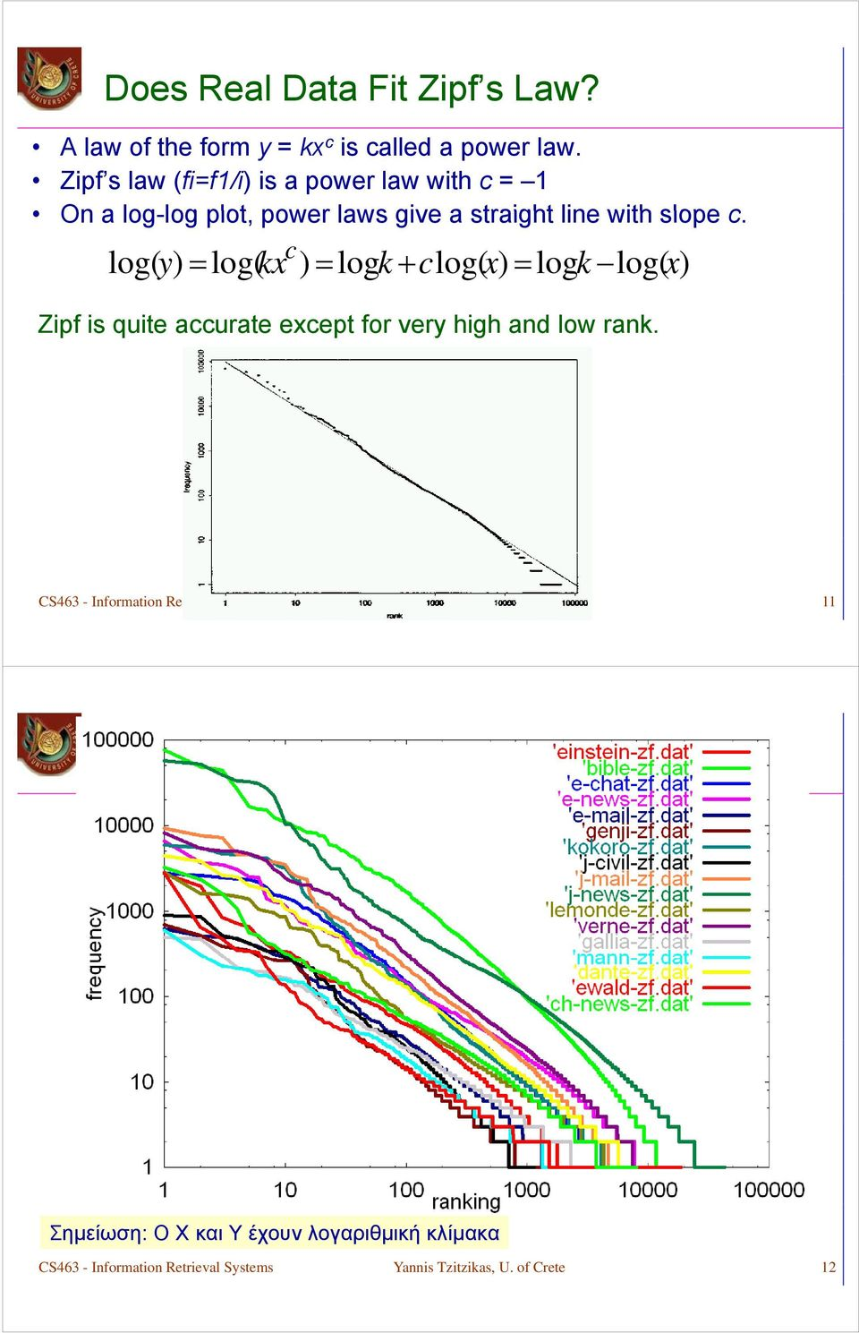 c log( y) = log( kx ) = logk + clog( x) = logk log( x) Zipf is quite accurate except for very high and low rank.