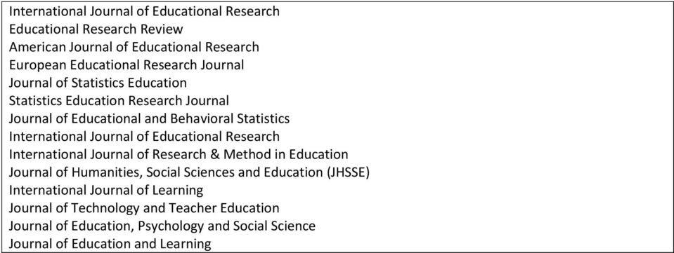 of Educational Research International Journal of Research & Method in Education Journal of Humanities, Social Sciences and Education (JHSSE)