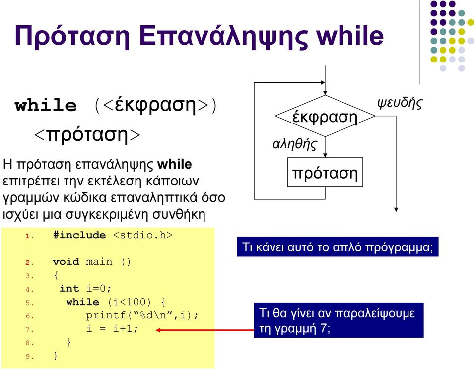 πρόταση ψευδής 1. #include <stdio.h> 2. void main () 3. { 4. int i=0; 5. while (i<100) { 6.
