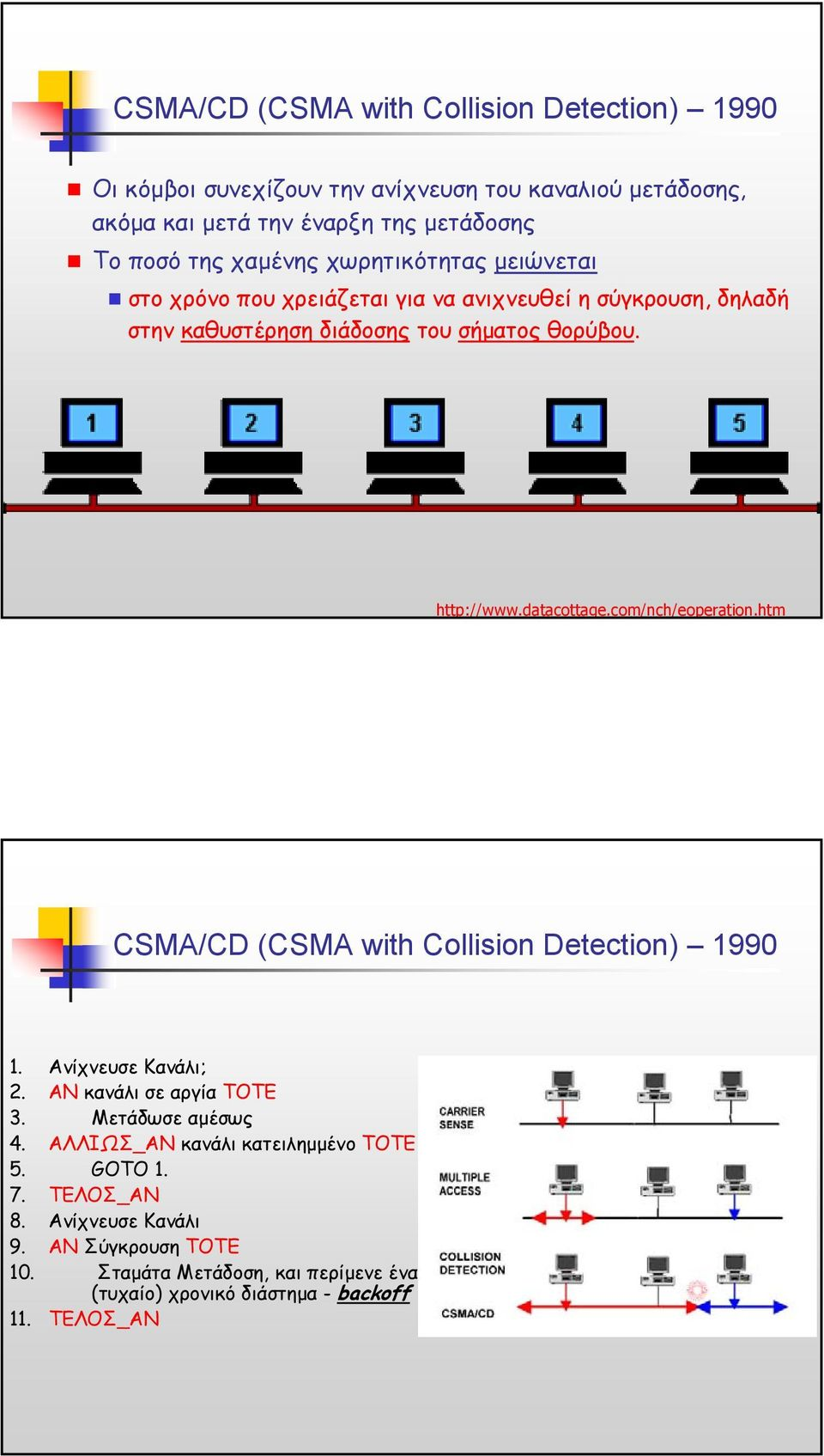 datacottage.com/nch/eoperation.htm CSMA/CD (CSMA with Collision Detection) 1990 1. Ανίχνευσε Κανάλι; 2. ΑΝ κανάλι σε αργία ΤΟΤΕ 3. Μετάδωσε αµέσως 4.