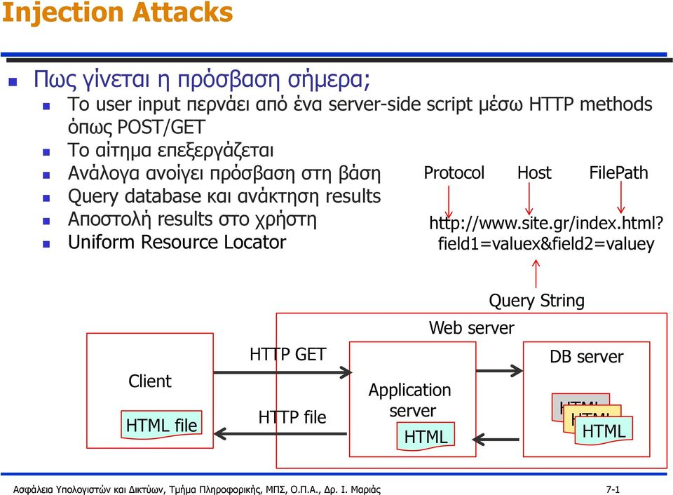 Locator Protocol Host FilePath http://www.site.gr/index.html?