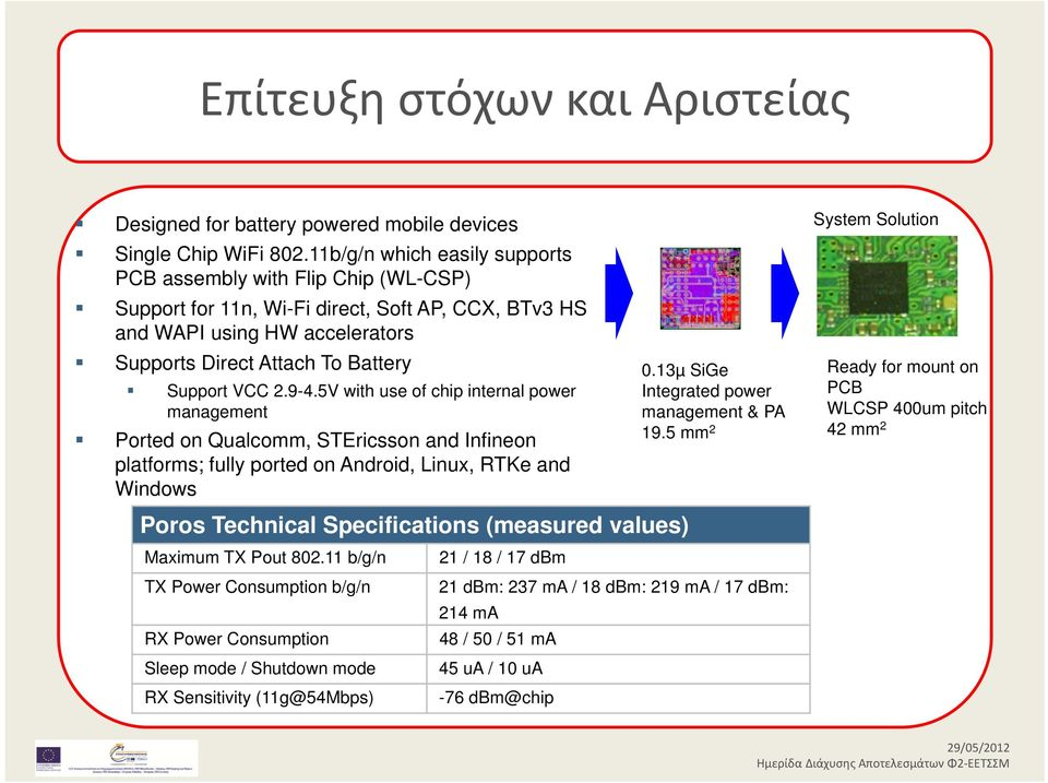9-4.5V with use of chip internal power management Ported on Qualcomm, STEricsson and Infineon platforms; fully ported on Android, Linux, RTKe and Windows Poros Technical Specifications (measured