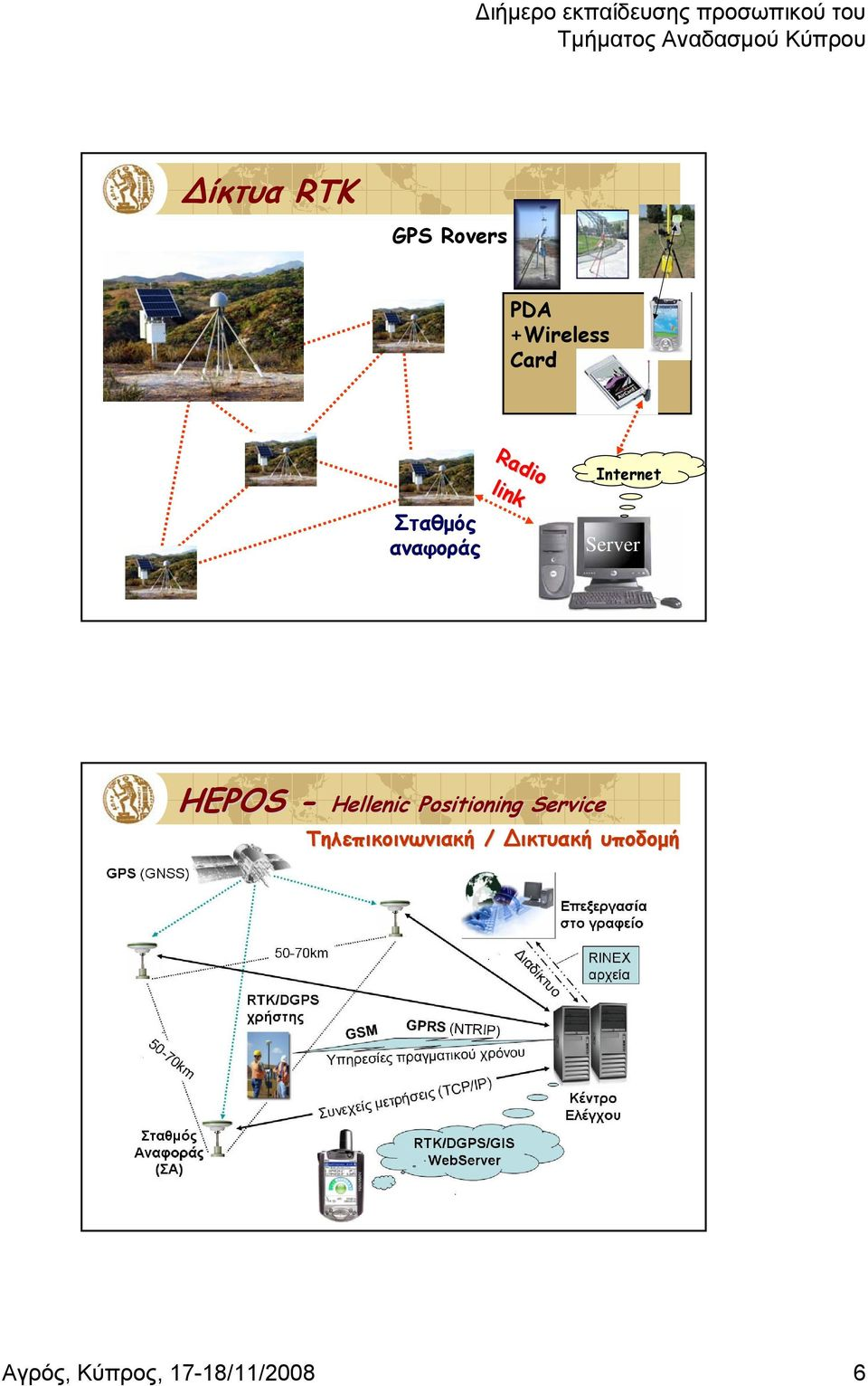 HEPOS - Hellenic Positioning Service