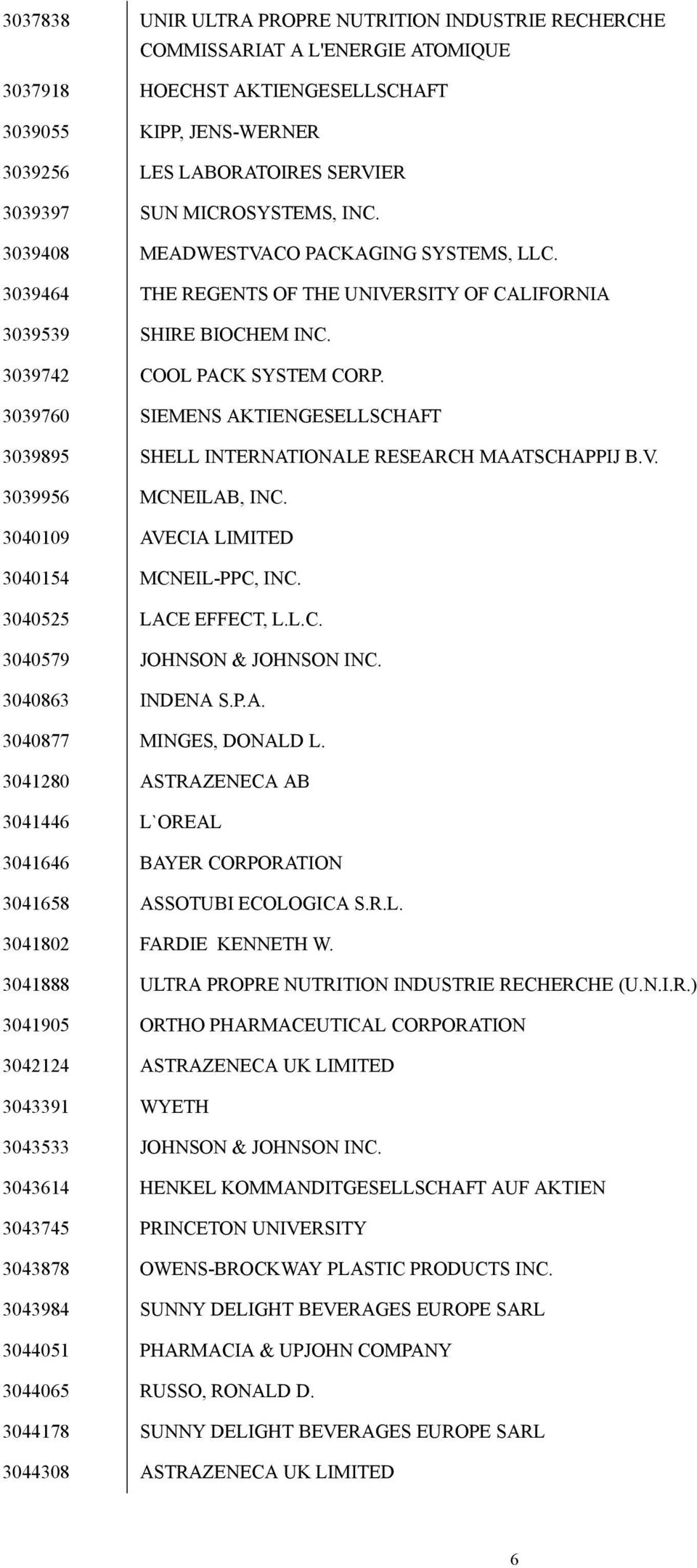 3039760 SIEMENS AKTIENGESELLSCHAFT 3039895 SHELL INTERNATIONALE RESEARCH MAATSCHAPPIJ B.V. 3039956 MCNEILAB, INC. 3040109 AVECIA LIMITED 3040154 MCNEIL-PPC, INC. 3040525 LACE EFFECT, L.L.C. 3040579 JOHNSON & JOHNSON INC.