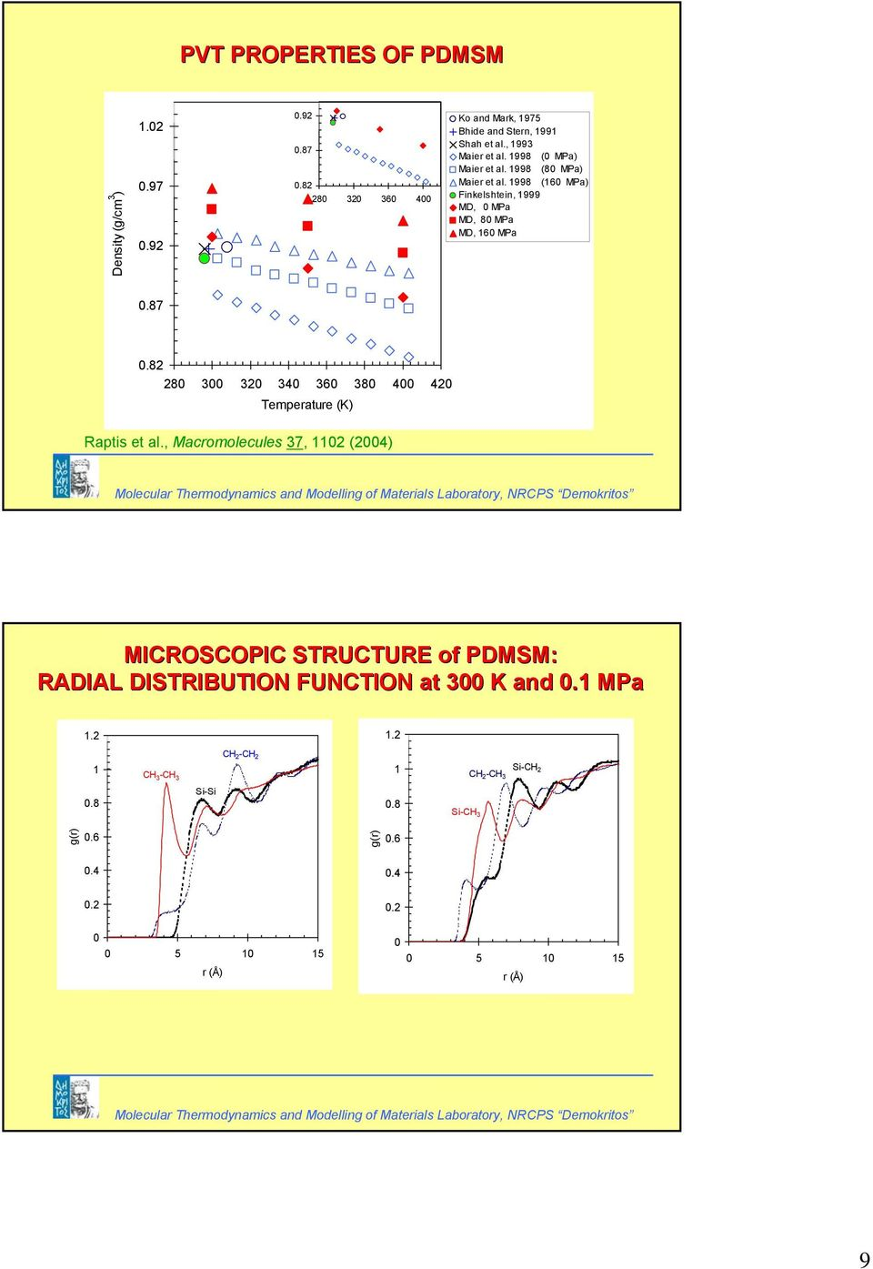 , Macromolecules 37, 110 (004) Molecular Thermodynamcs and Modellng of Materals Laboratory, RCPS Demokrtos MICROSCOPIC STRUCTURE of PDMSM: RADIAL DISTRIBUTIO FUCTIO at 300 K and 0.