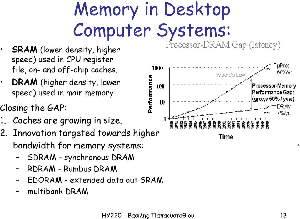 Memory in Desktop Computer Systems: 2.