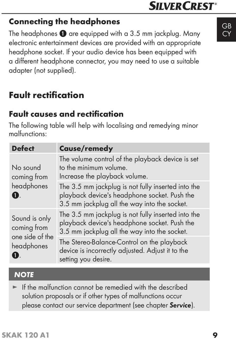 GB Fault rectification Fault causes and rectification The following table will help with localising and remedying minor malfunctions: Defect No sound coming from headphones 1.