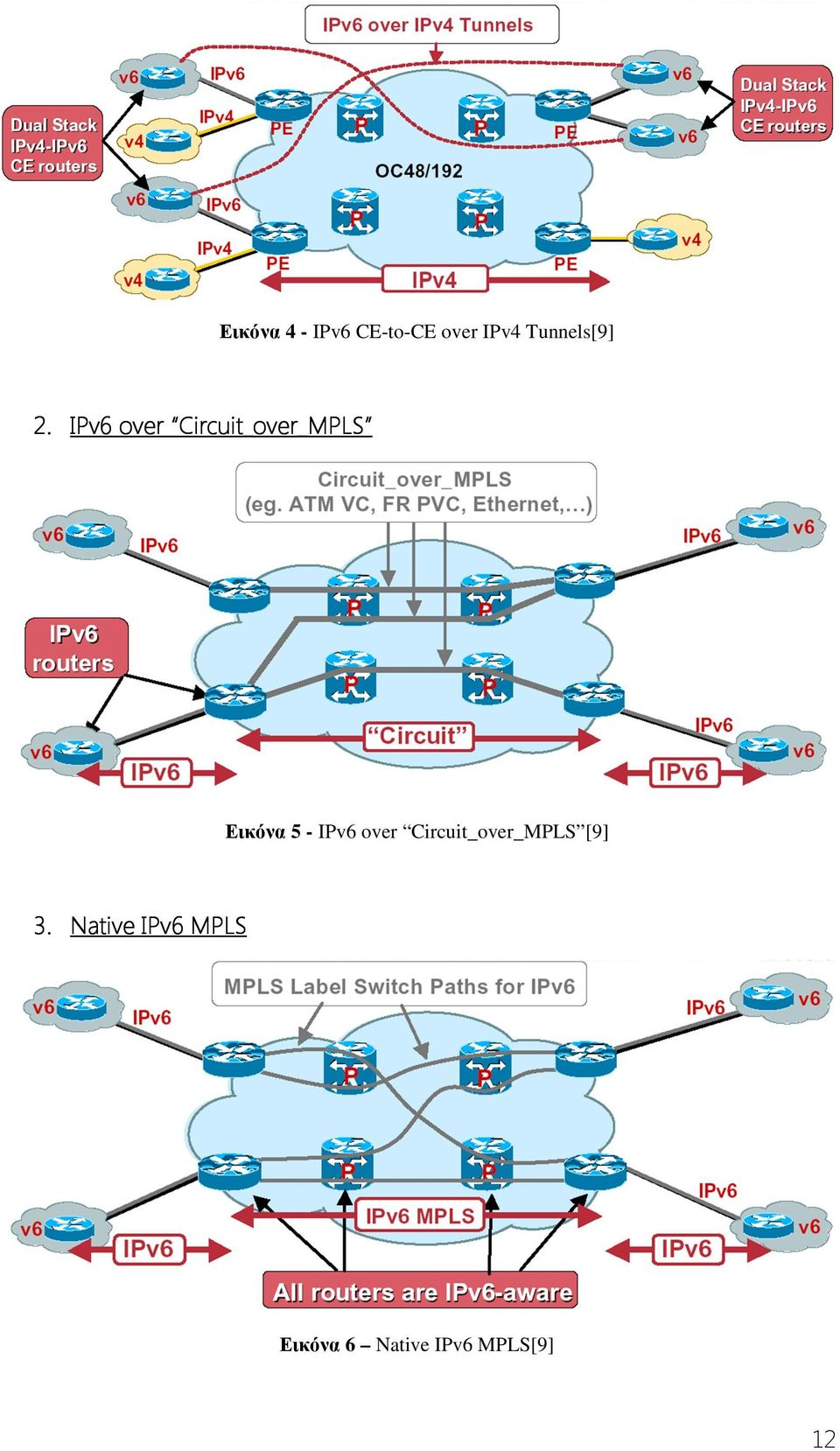 IPv6 over Circuit_over_MPLS Εικόνα 5 -