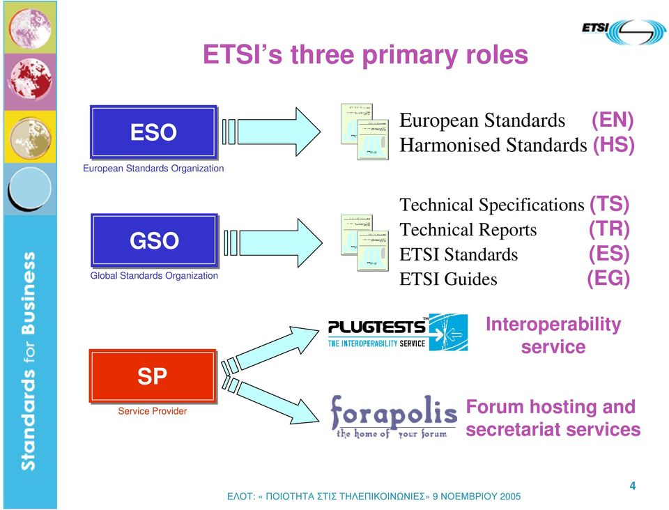 Standards (HS) Technical Specifications (TS) Technical Reports (TR) ETSI