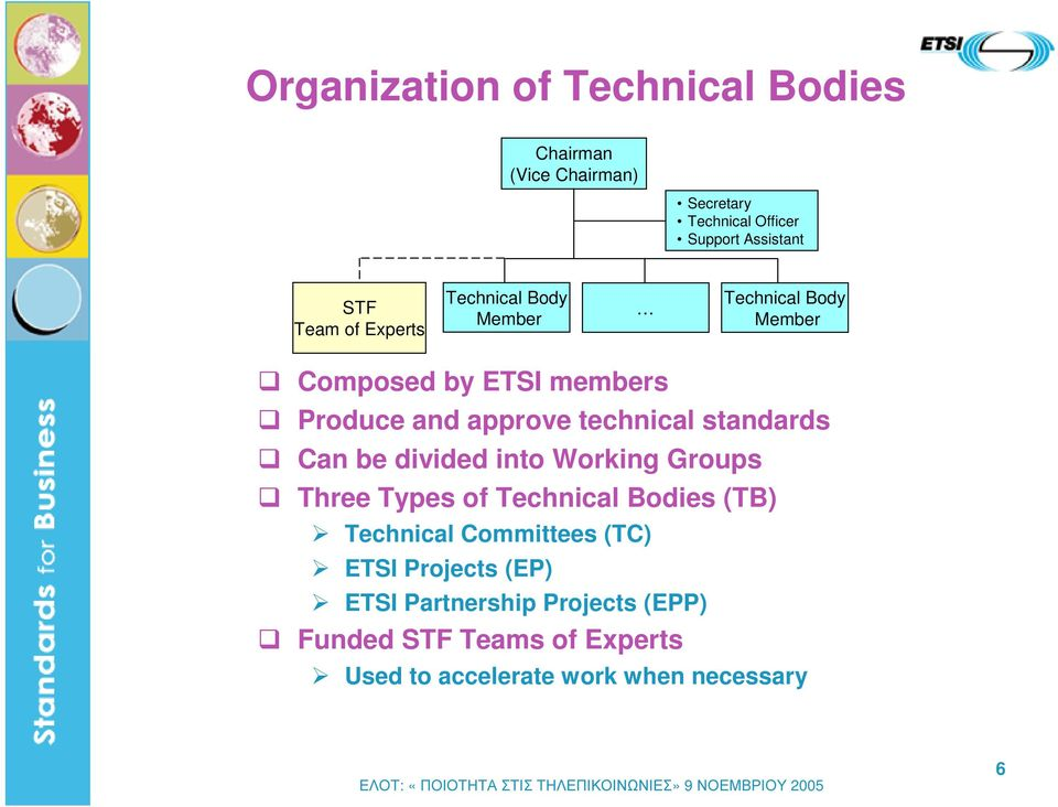 standards Can be divided into Working Groups Three Types of Technical Bodies (TB) Technical Committees (TC) ETSI