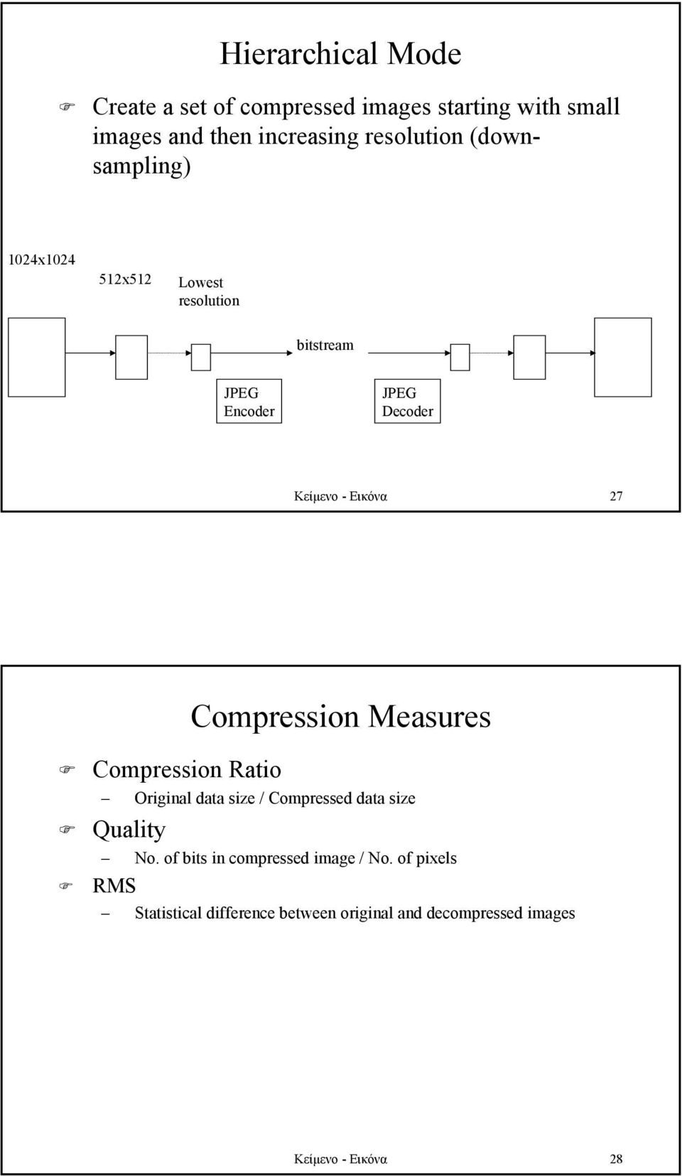 Measures Compression Ratio Original data size / Compressed data size Quality No. of bits in compressed image / No.