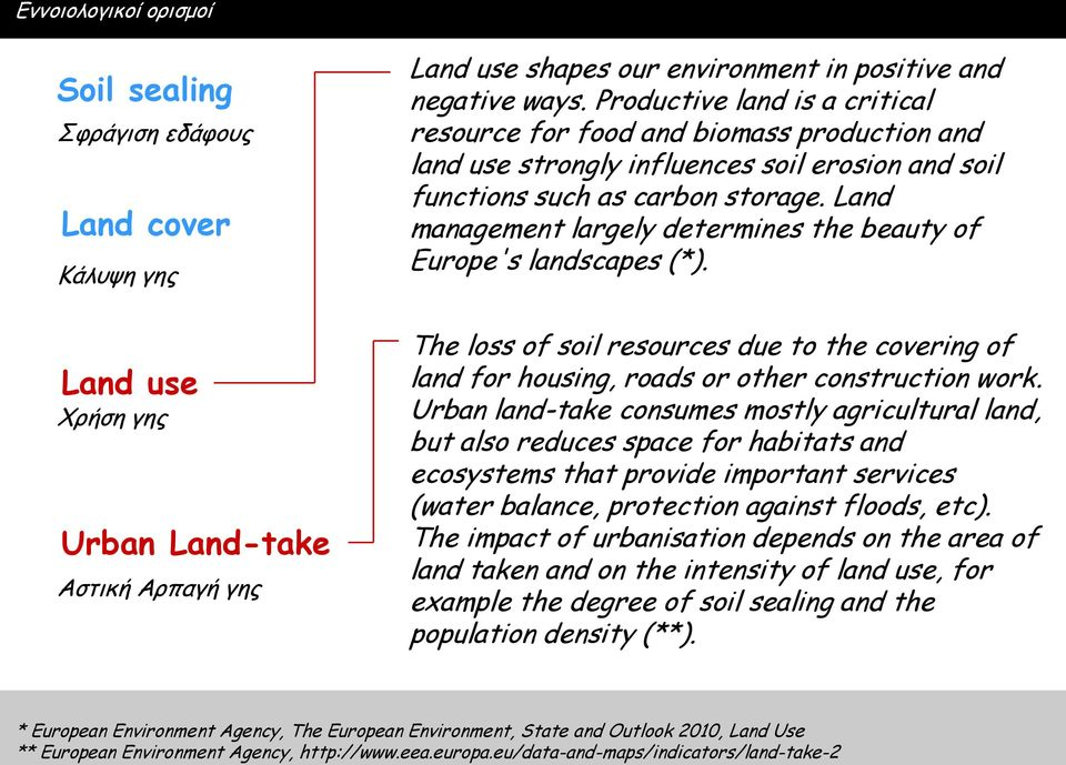 Land management largely determines the beauty of Europe's landscapes (*). The loss of soil resources due to the covering of land for housing, roads or other construction work.