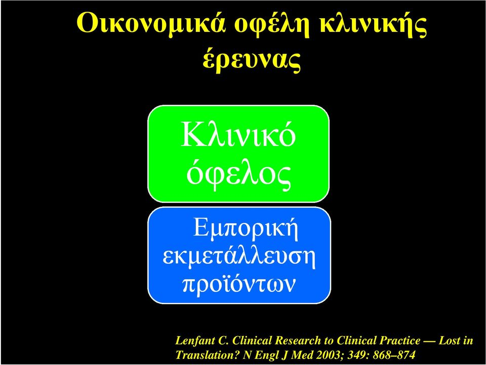 Clinical Research to Clinical