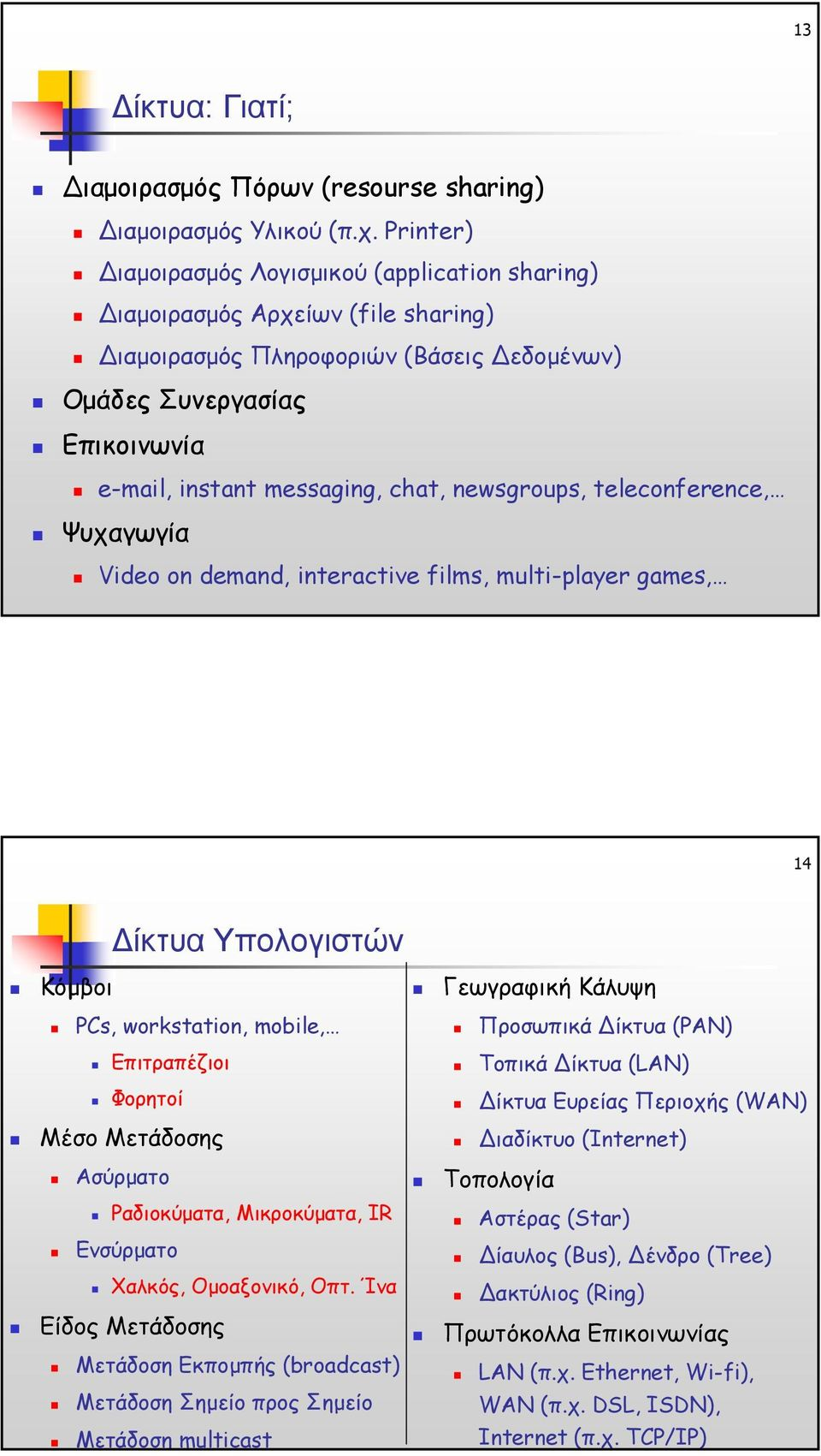 newsgroups, teleconference, Ψυχαγωγία Video on demand, interactive films, multi-player games, 14 ίκτυα Υπολογιστών Κόµβοι PCs, workstation, mobile, Επιτραπέζιοι Φορητοί Μέσο Μετάδοσης Ασύρµατο