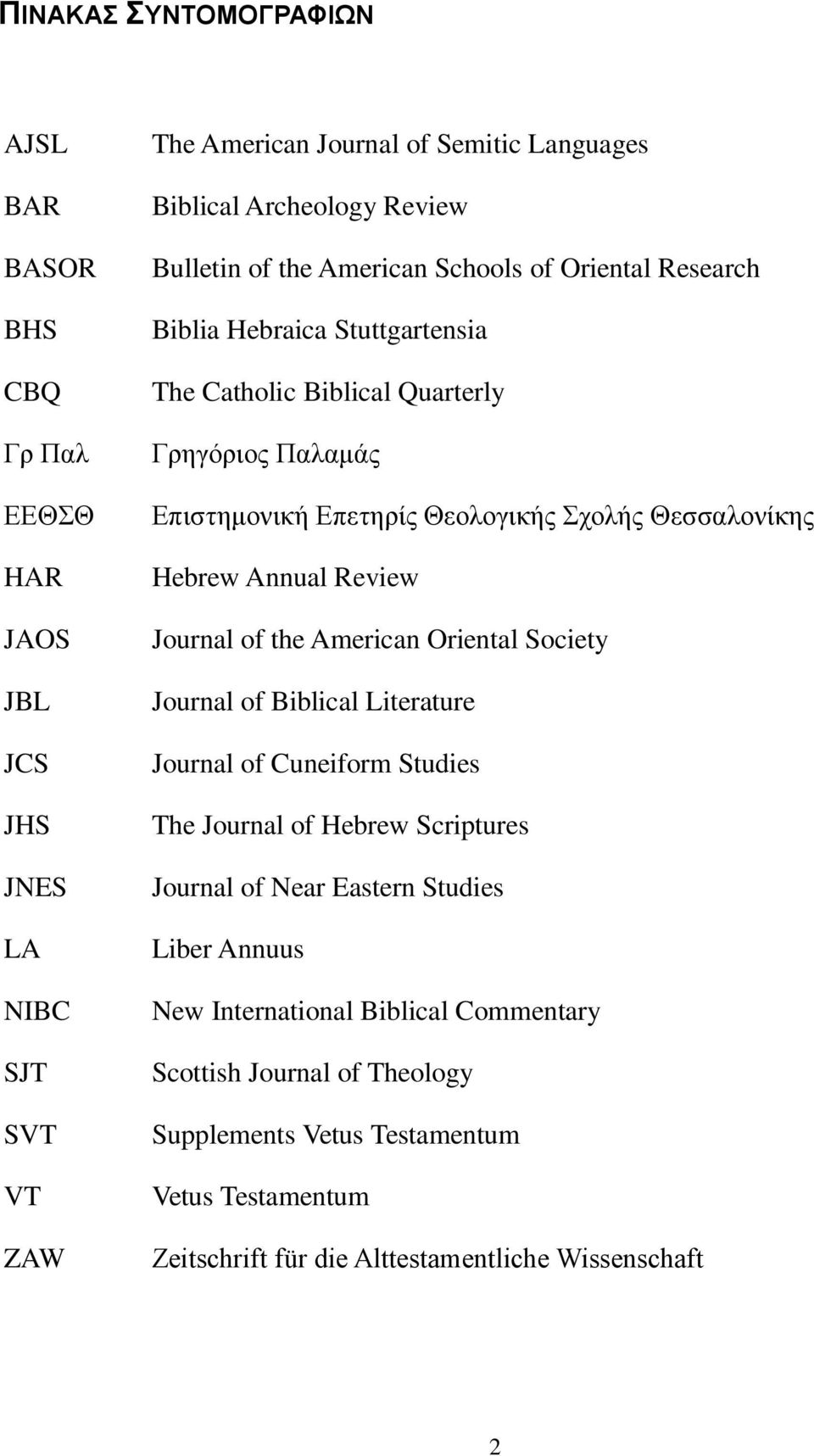 Θεζζαινλίθεο Hebrew Annual Review Journal of the American Oriental Society Journal of Biblical Literature Journal of Cuneiform Studies The Journal of Hebrew Scriptures Journal of