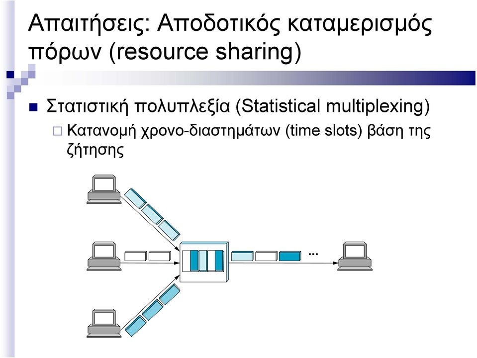 (Statistical multiplexing) Κατανομή