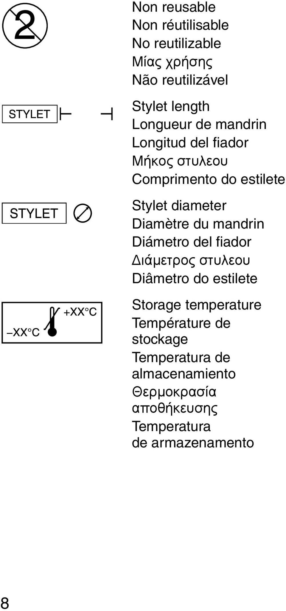 mandrin Diámetro del fiador Διάμετρος στυλεου Diâmetro do estilete Storage temperature