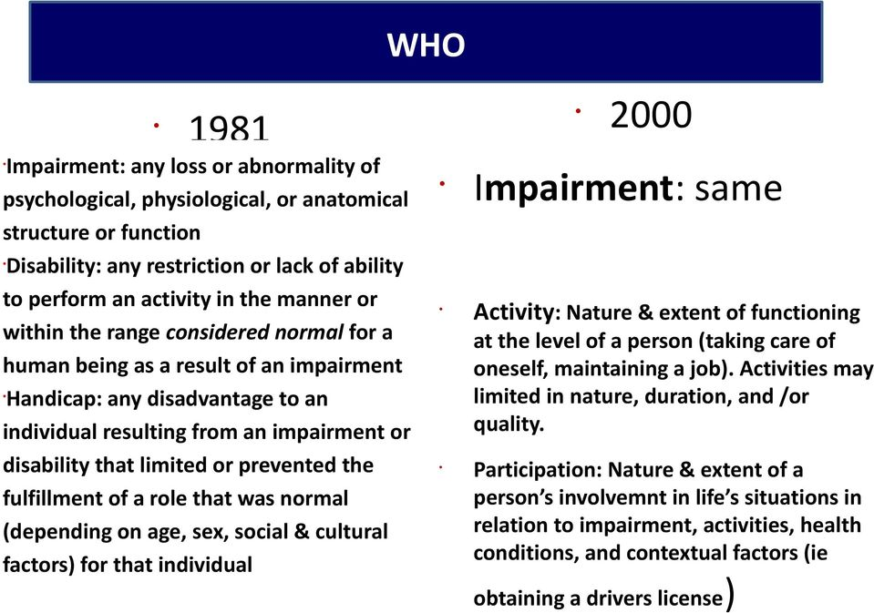 the fulfillment of a role that was normal (depending on age, sex, social & cultural factors) for that individual 2000 Impairment: same Activity: Nature & extent of functioning at the level of a