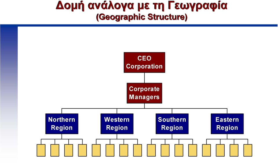 Corporation Corporate Managers