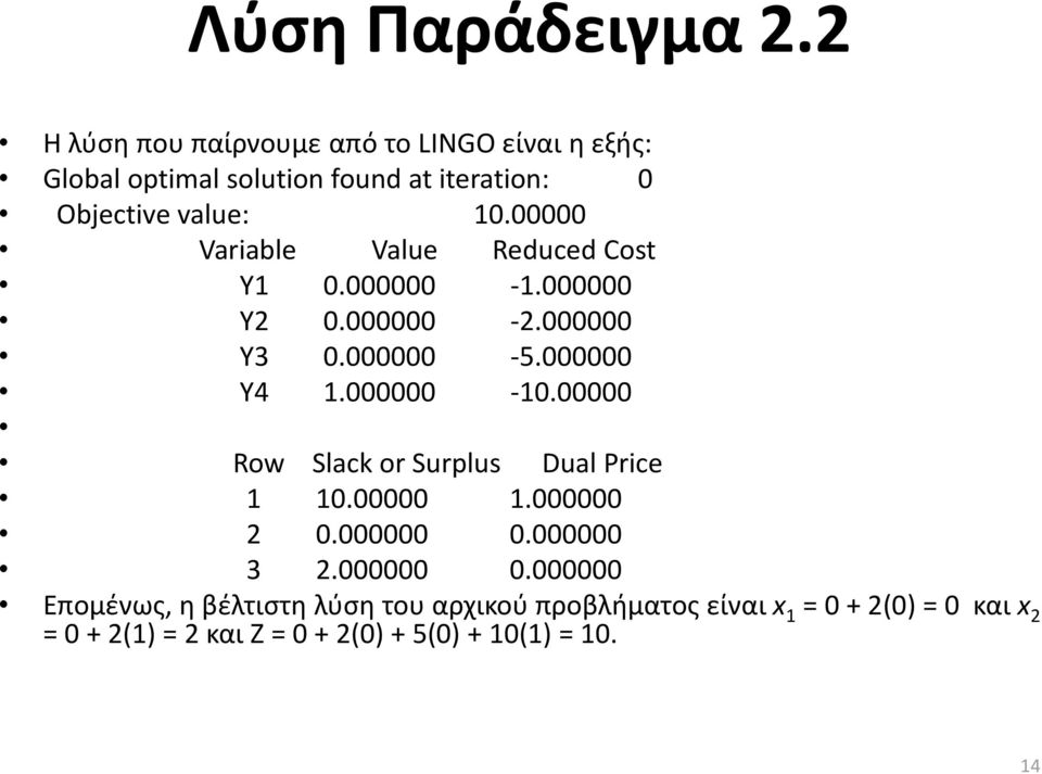 00000 Variable Value Reduced Cost Y1 0.000000-1.000000 Y2 0.000000-2.000000 Y3 0.000000-5.000000 Y4 1.000000-10.