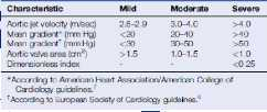 AHA 2014 GUIDELINES 25-30%