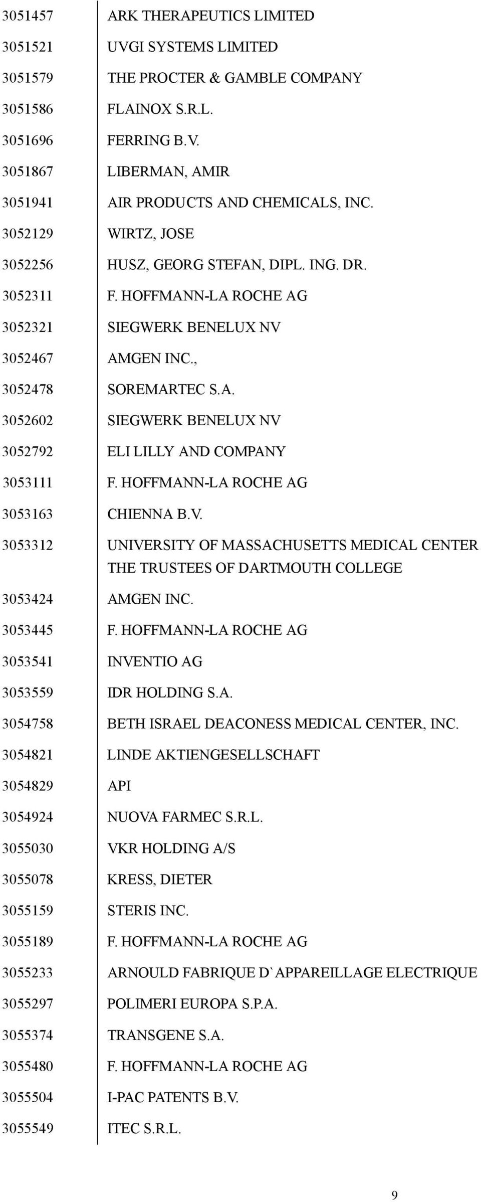 HOFFMANN-LA ROCHE AG 3053163 CHIENNA B.V. 3053312 UNIVERSITY OF MASSACHUSETTS MEDICAL CENTER THE TRUSTEES OF DARTMOUTH COLLEGE 3053424 AMGEN INC. 3053445 F.