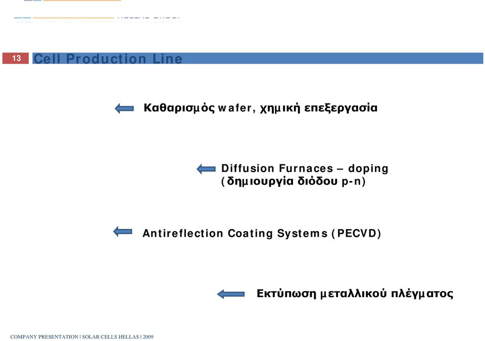 διόδου p-n) Antireflection Coating Systems (PECVD)