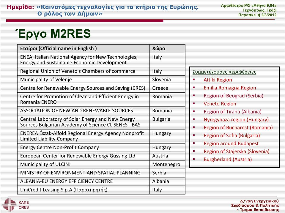 Laboratory of Solar Energy and New Energy Sources Bulgarian Academy of Science CL SENES BAS ENEREA Észak Alföld Regional Energy Agency Nonprofit Limited Liability Company Energy Centre Non Profit