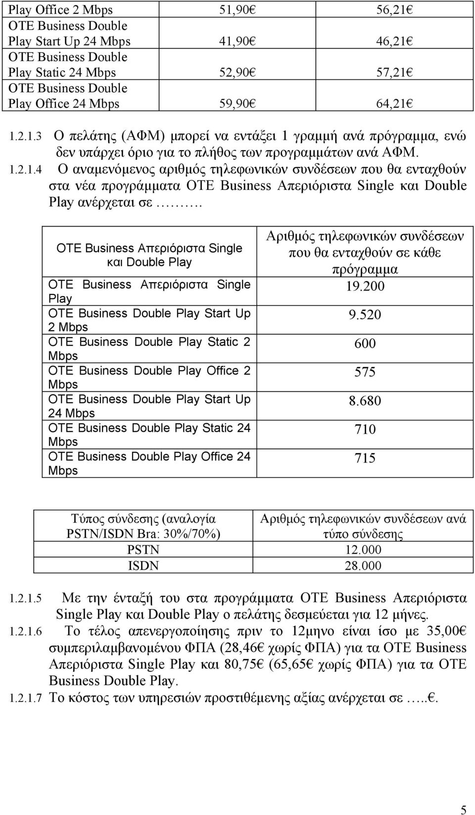 OTE Business Απεριόριστα Single και Double Play OTE Business Απεριόριστα Single Play OTE Business Double Play Start Up 2 OTE Business Double Play Static 2 OTE Business Double Play Office 2 OTE