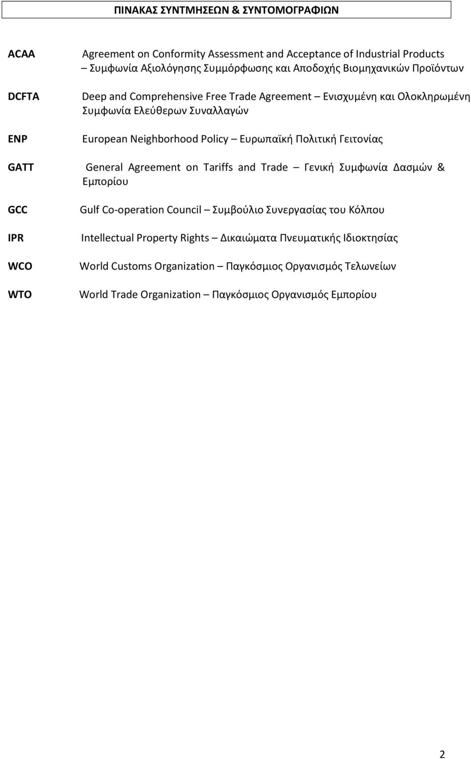 Policy Ευρωπαϊκή Πολιτική Γειτονίας General Agreement on Tariffs and Trade Γενική Συμφωνία Δασμών & Εμπορίου Gulf Co-operation Council Συμβούλιο Συνεργασίας του Κόλπου