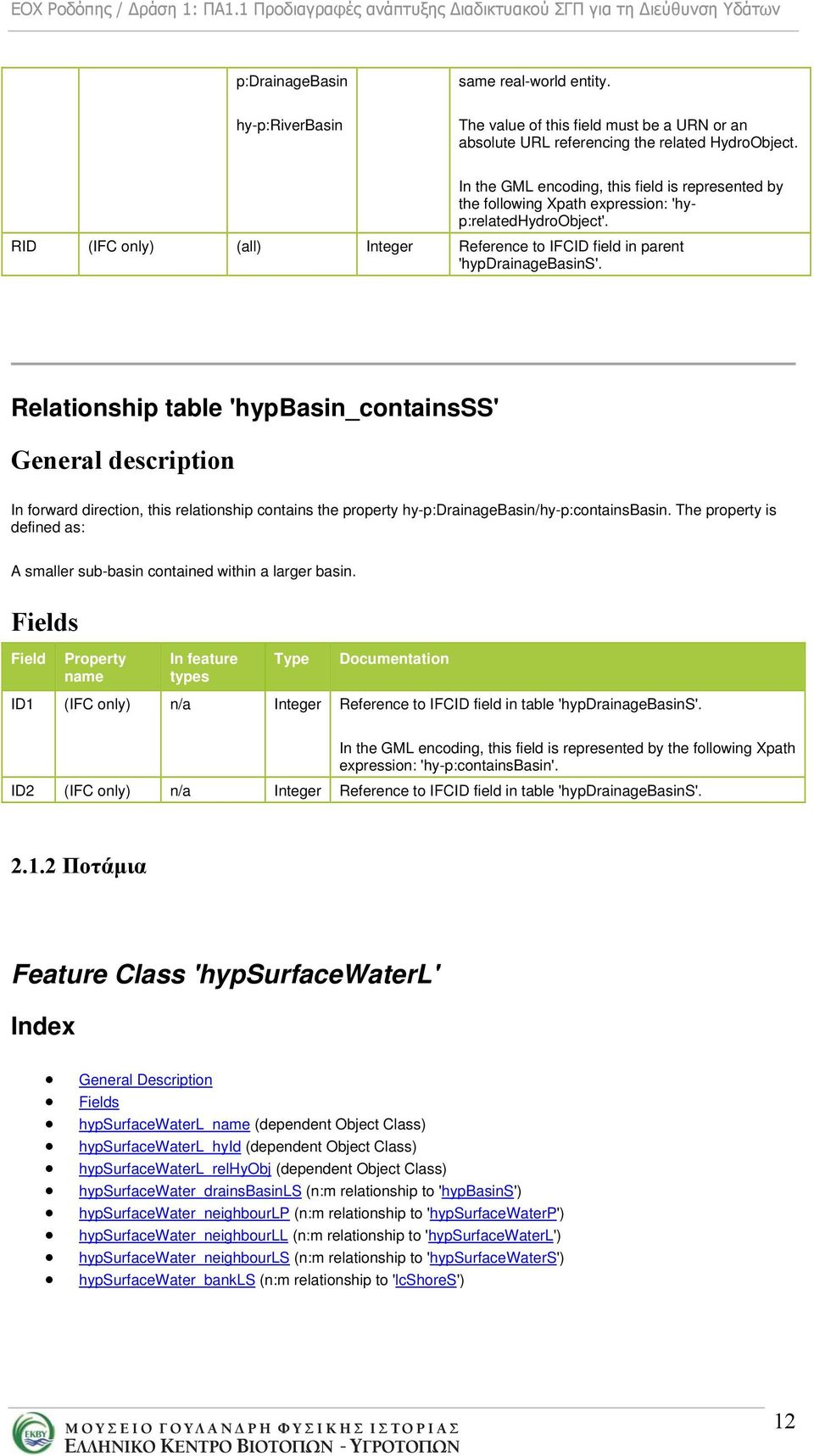 Relationship table 'hypbasin_containsss' Geneal desciption In fowad diection, this elationship contains the popety hy-p:dainagebasin/hy-p:containsbasin.