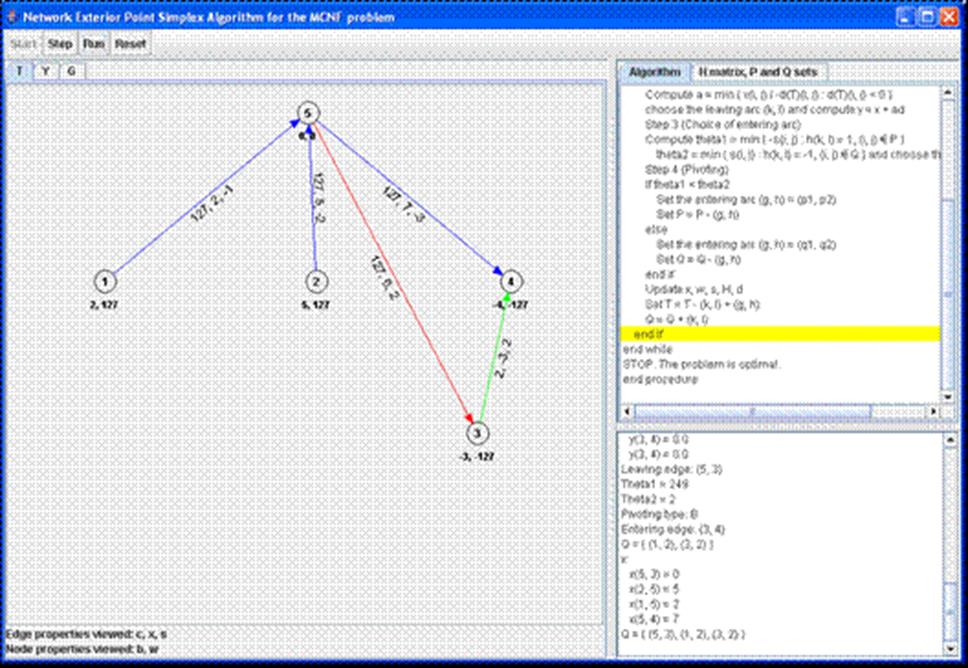 Visualization Software for the assignment problem Andreou D., Paparrizos K., Samaras N. and Sifaleras A.