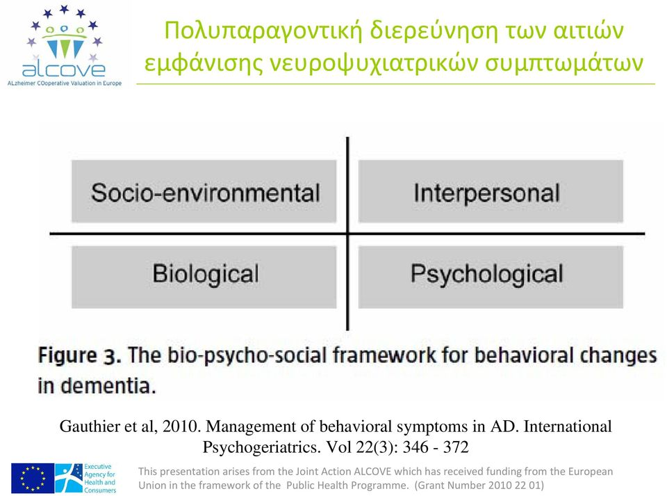 2010. Management of behavioral symptoms in AD.