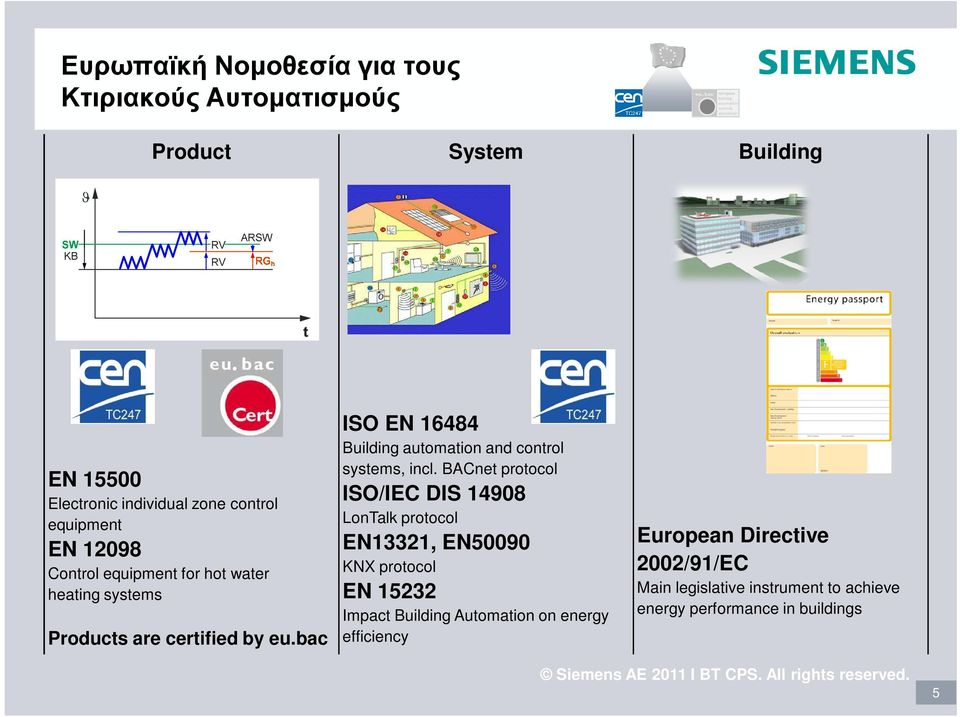 bac ISO EN 16484 Building automation and control systems, incl.