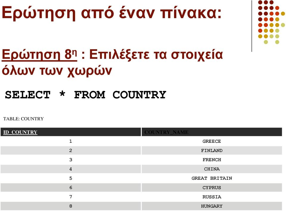 COUNTRY ID_COUNTRY COUNTRY_NAME 1 GREECE 2 FINLAND 3