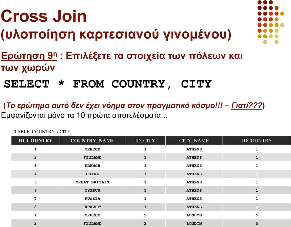 .. TABLE: COUNTRY x CITY ID_COUNTRY COUNTRY_NAME ID_CITY CITY_NAME IDCOUNTRY 1 GREECE 1 ATHENS 1 2 FINLAND 1 ATHENS 1 3 FRENCH 1