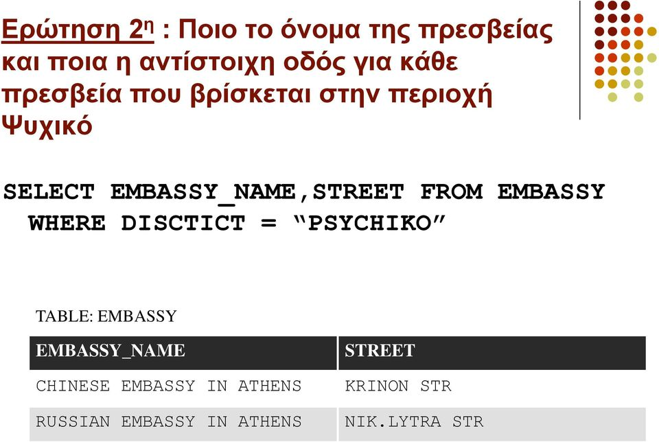 FROM EMBASSY WHERE DISCTICT = PSYCHIKO TABLE: EMBASSY EMBASSY_NAME CHINESE