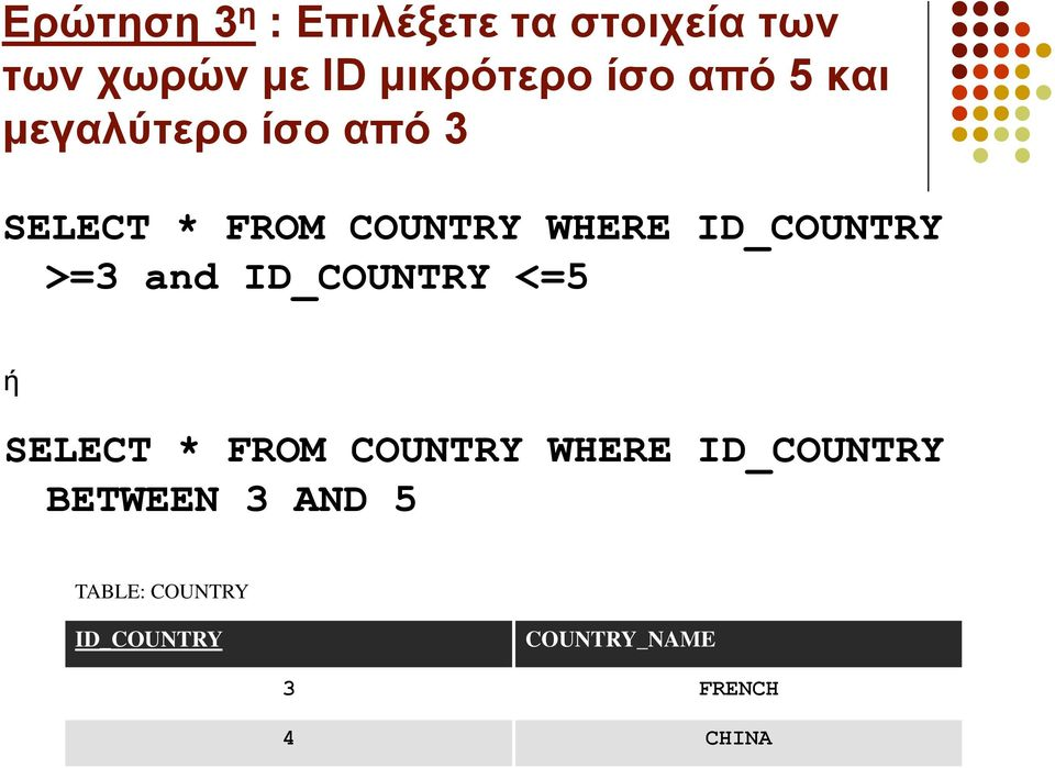 >=3 and ID_COUNTRY <=5 ή SELECT * FROM COUNTRY WHERE ID_COUNTRY BETWEEN