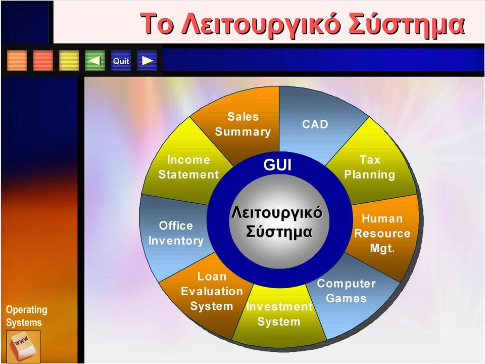 Tax Tax Planning Planning Human Human Resource Resource Mgt.