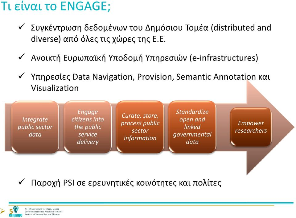 Visualization Integrate public sector data Engage citizens into the public service delivery Curate, store, process public