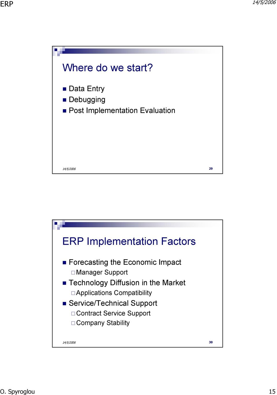 Factors Forecasting the Economic Impact Manager Support Technology