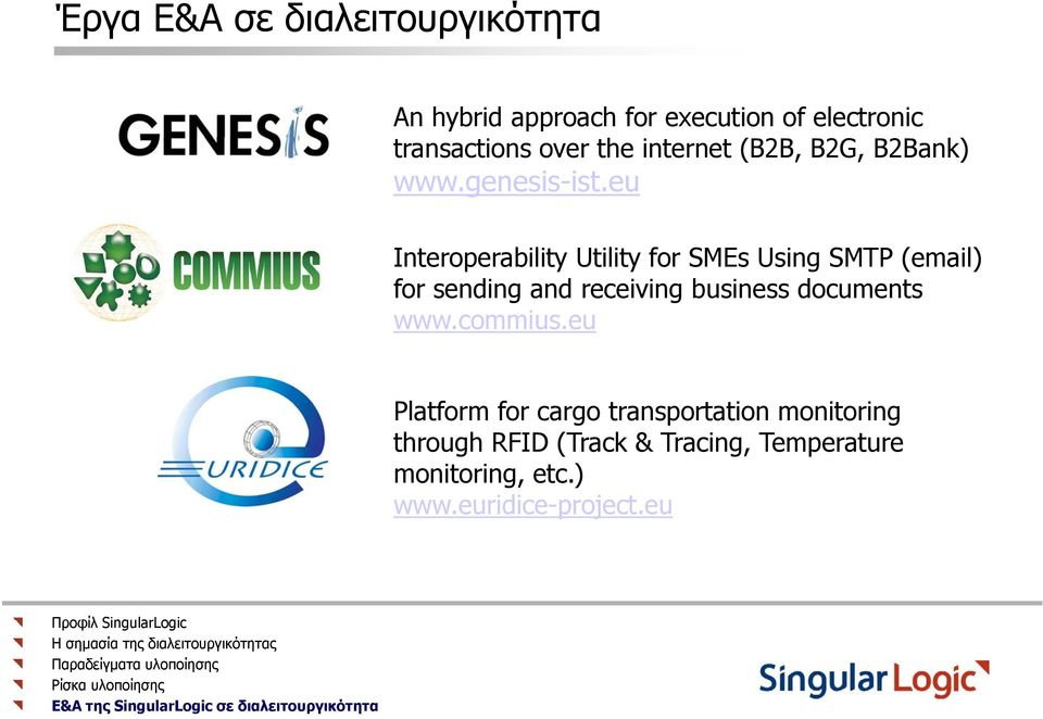 eu Interoperability Utility for SMEs Using SMTP (email) for sending and receiving business