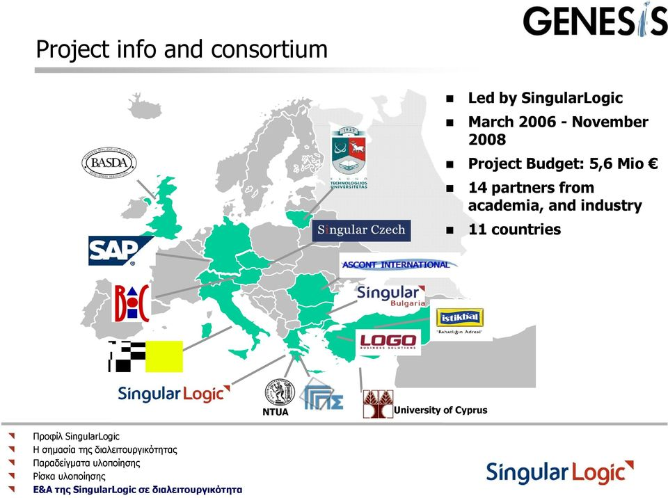 Project Budget: 5,6 Mio 14 partners from