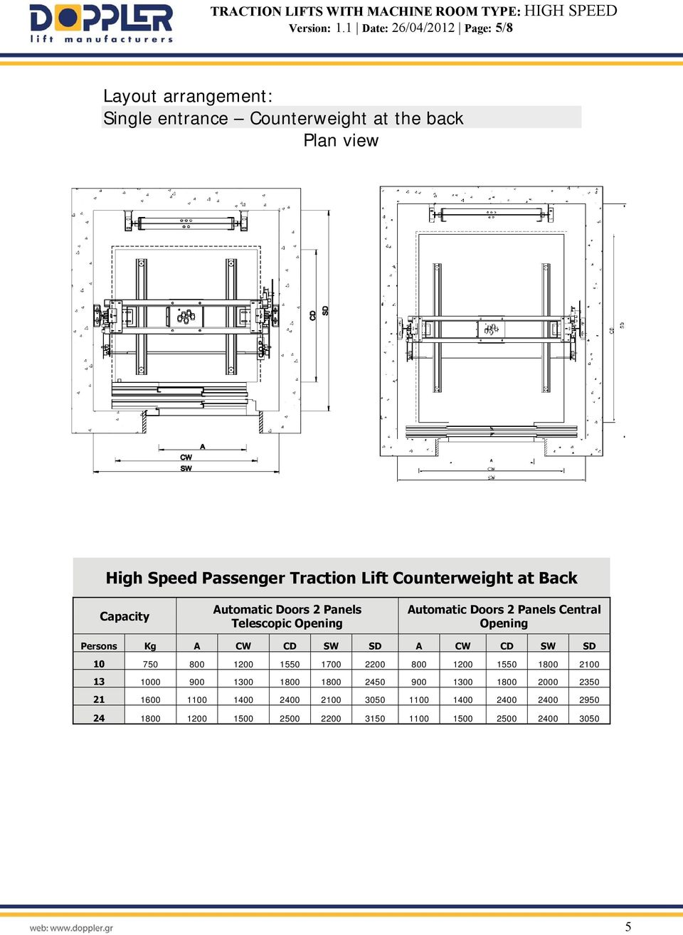 Lift Counterweight at Back Capacity Automatic Doors 2 Panels Telescopic Opening Automatic Doors 2 Panels Central Opening Persons Kg